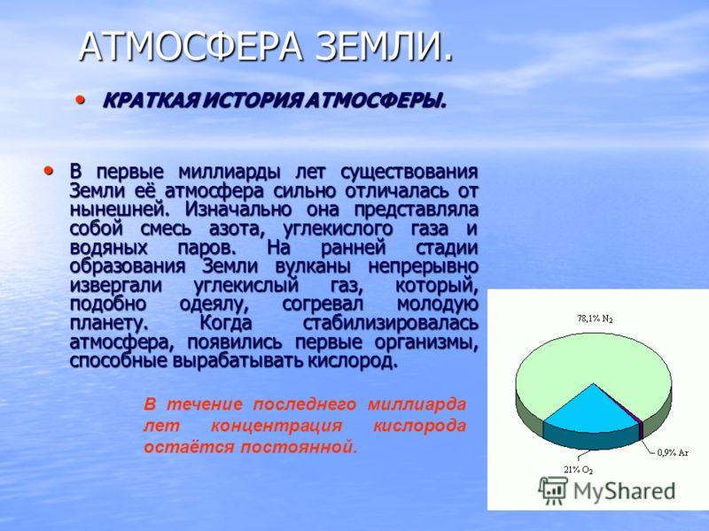 АТМОСФЕРА ЗЕМЛИ. КРАТКАЯ ИСТОРИЯ АТМОСФЕРЫ. КРАТКАЯ ИСТОРИЯ АТМОСФЕРЫ. В первые миллиарды лет существования Земли её атмосфера сильно отличалась от нынешней. Изначально она представляла собой смесь азота, углекислого газа и водяных паров. На ранней с