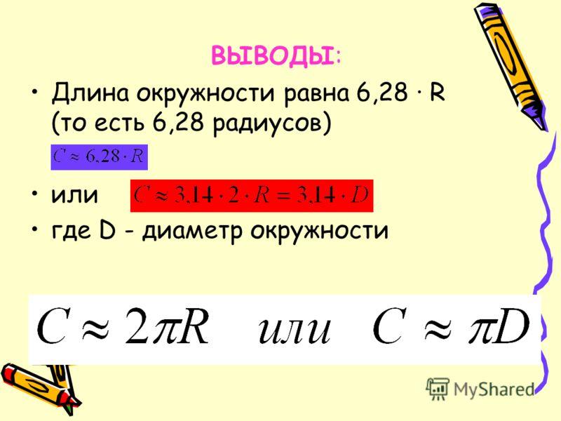 ВЫВОДЫ: Длина окружности равна 6,28 · R (то есть 6,28 радиусов) или где D - диаметр окружности