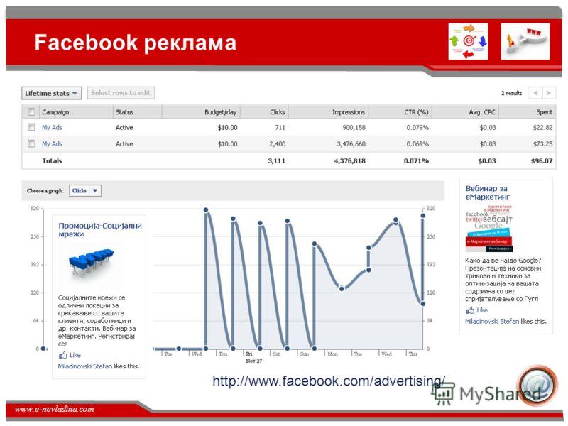 www.e-nevladina.com Зошто Интернет Маркетинг? 1.Големина на пазарот( 50% од населението постаро од 15 години т.е 833 410 жители, 437.420 профили на Facebook од Македонија ) 2.Цена( буџетот за нашата кампања која траеше 10 дена изнесува 5000 денари )