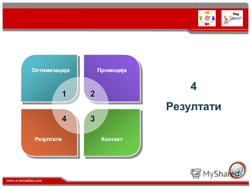 www.e-nevladina.com Што се е call to action? 1.Регистрација 1.Оставање на е-пошта 2.Пополнување на анкета 3.Нарачка 4.Телефонски позив 5.Oф лајн продажба Итн...