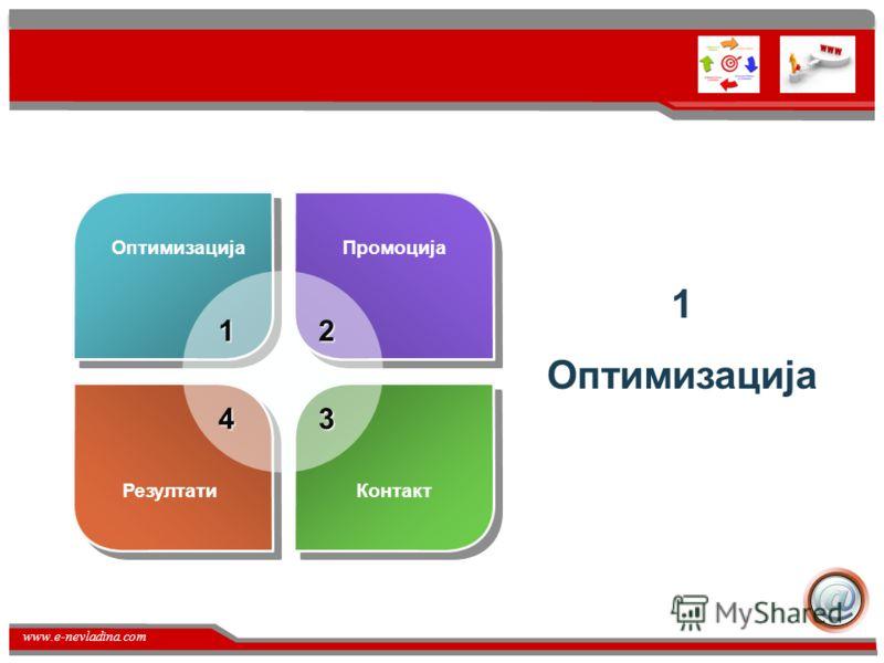 www.e-nevladina.com Агенда Оптимизација: Како да ве најде Google? Промоција Cодржина и контакт со посетители Дискусија Резултати