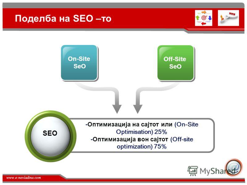www.e-nevladina.com Дефиниција за SEO??? Оптимизација за пребарувачи претставува зголемување на посетителите на вашата веб страна преку бесплатниот или органски начин на пребарување или пак една друга послободна дефиниција би била техники на прилагод