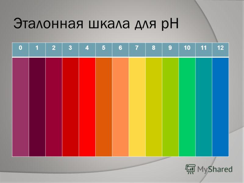 Эталонная шкала для pH 0123456789101112
