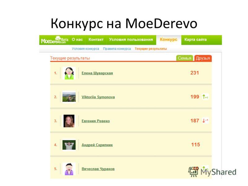 Конкурс на MoeDerevo