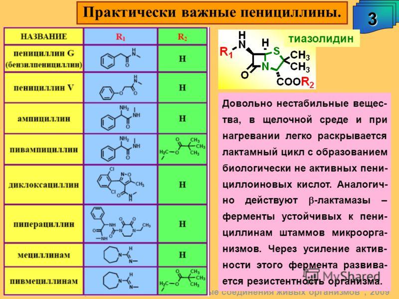 Практически важные пенициллины. 3 А.М. Чибиряев