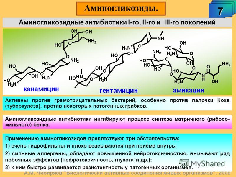 Аминогликозиды. 7 А.М. Чибиряев