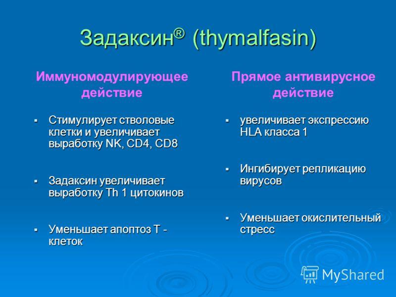 Задаксин ® (thymalfasin) Стимулирует стволовые клетки и увеличивает выработку NK, CD4, CD8 Стимулирует стволовые клетки и увеличивает выработку NK, CD4, CD8 Задаксин увеличивает выработку Th 1 цитокинов Задаксин увеличивает выработку Th 1 цитокинов У