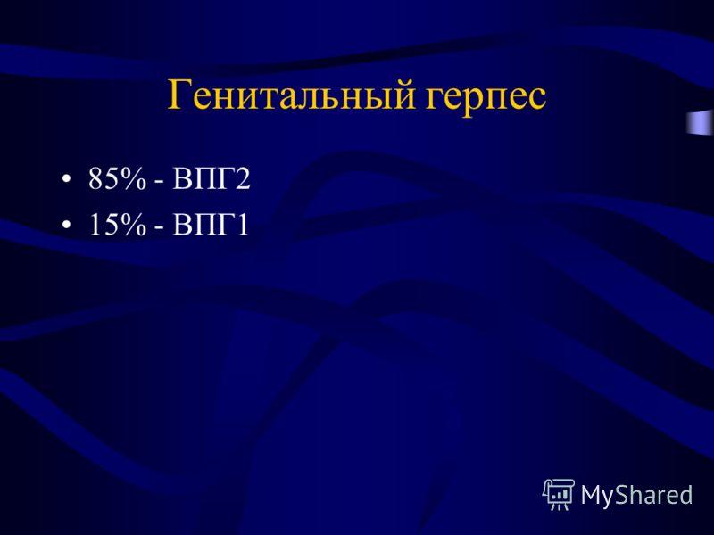 Генитальный герпес 85% - ВПГ2 15% - ВПГ1