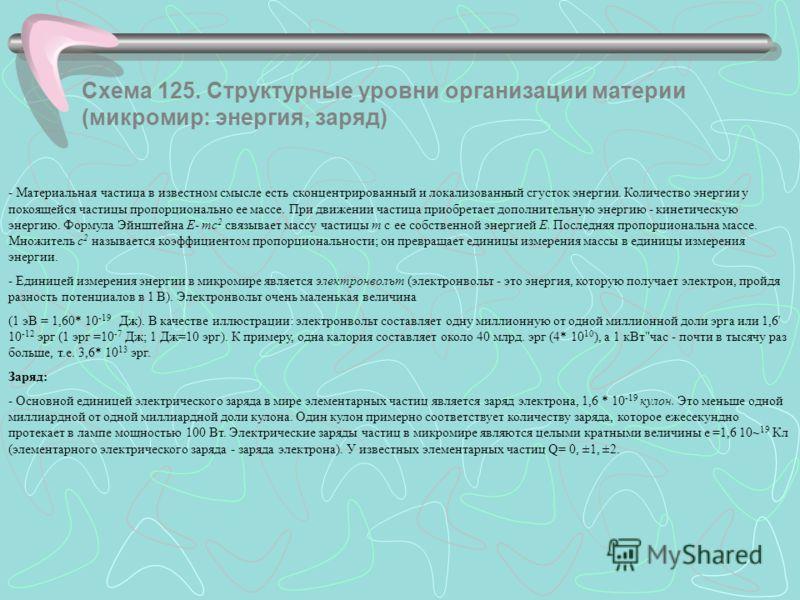 Схема 125. Структурные уровни организации материи (микромир: энергия, заряд) - Материальная частица в известном смысле есть сконцентрированный и локализованный сгусток энергии. Количество энергии у покоящейся частицы пропорционально ее массе. При дви