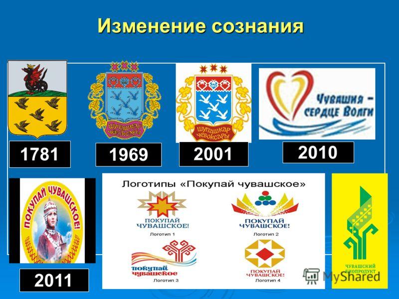 Изменение сознания 1781 1969 2001 2010 2011
