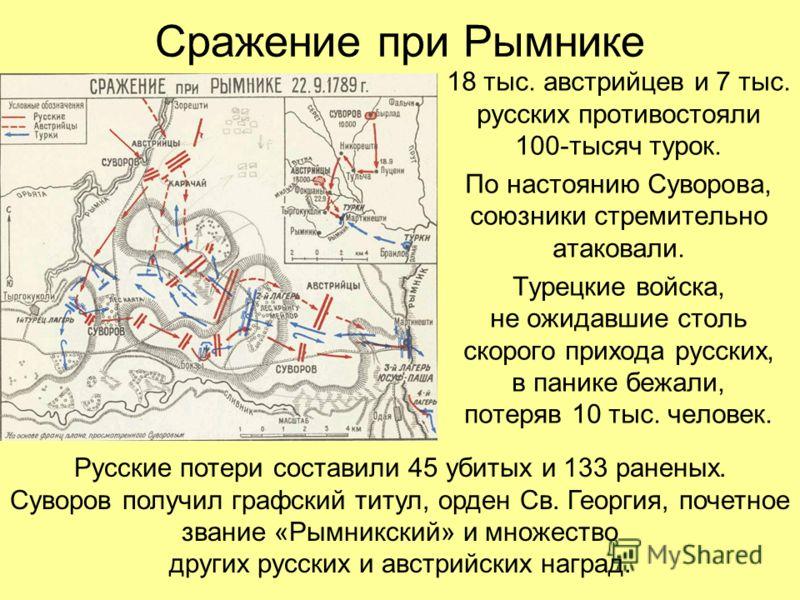 Сражение при Рымнике 18 тыс. австрийцев и 7 тыс. русских противостояли 100-тысяч турок. По настоянию Суворова, союзники стремительно атаковали. Турецкие войска, не ожидавшие столь скорого прихода русских, в панике бежали, потеряв 10 тыс. человек. Рус
