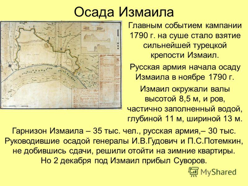 Осада Измаила Главным событием кампании 1790 г. на суше стало взятие сильнейшей турецкой крепости Измаил. Русская армия начала осаду Измаила в ноябре 1790 г. Измаил окружали валы высотой 8,5 м, и ров, частично заполненный водой, глубиной 11 м, ширино