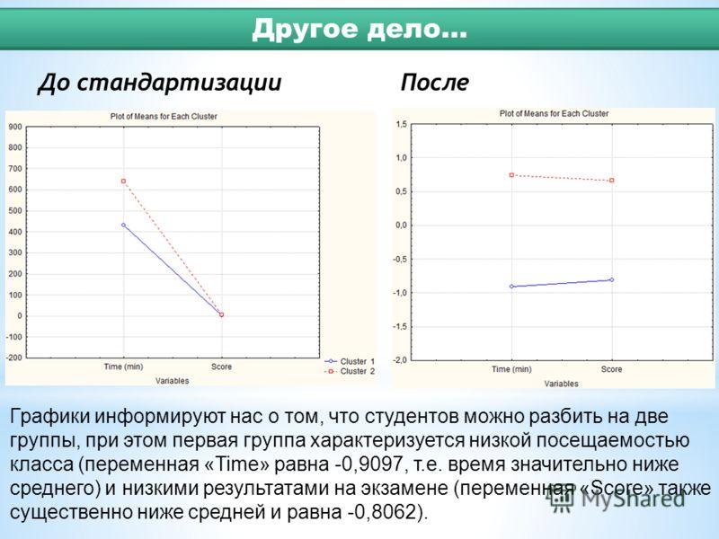 Графики информируют нас о том, что студентов можно разбить на две группы, при этом первая группа характеризуется низкой посещаемостью класса (переменная «Time» равна -0,9097, т.е. время значительно ниже среднего) и низкими результатами на экзамене (п