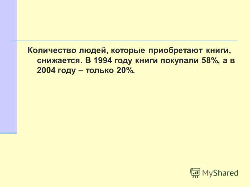 Количество людей, которые приобретают книги, снижается. В 1994 году книги покупали 58%, а в 2004 году – только 20%.