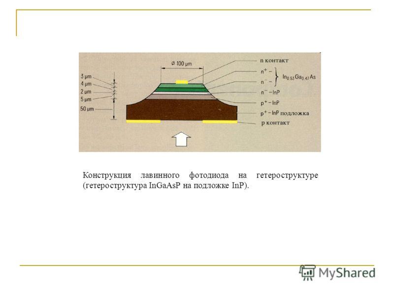 Конструкция лавинного фотодиода на гетероструктуре (гетероструктура InGaAsP на подложке InP).