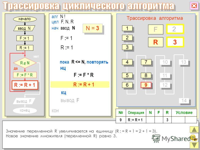 алг N ! цел F, N, R нц кон кц нач ввод N F := F * R вывод F пока R
