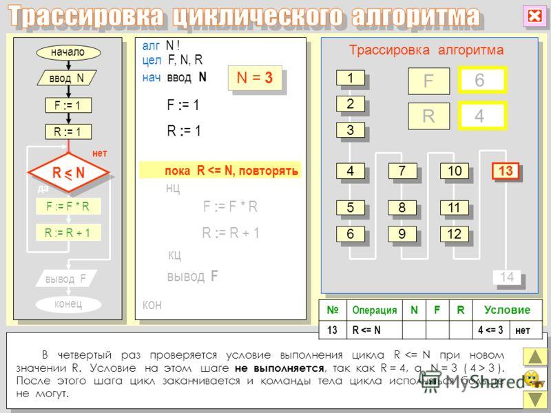 алг N ! цел F, N, R нц кон кц нач ввод N F : = F * R R : = R + 1 вывод F R : = 1 F : = 1 F R Трассировка алгоритма 2 2 3 3 4 4 5 5 6 6 7 7 8 8 9 9 10 11 12 1414 1414 Операция NFRУсловие 13R