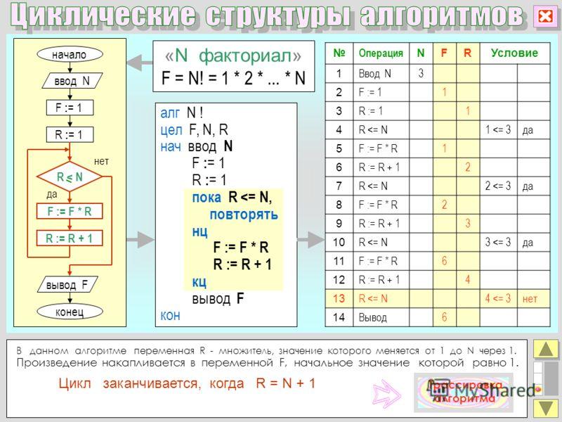 Операция NFRУсловие 1 Ввод N3 2 F := 11 3 R := 11 4 R