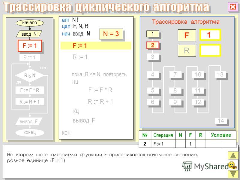 начало конец да нет алг N ! цел F, N, R нц кон кц нач ввод N ввод N F : = F * R R : = R + 1 вывод F пока R