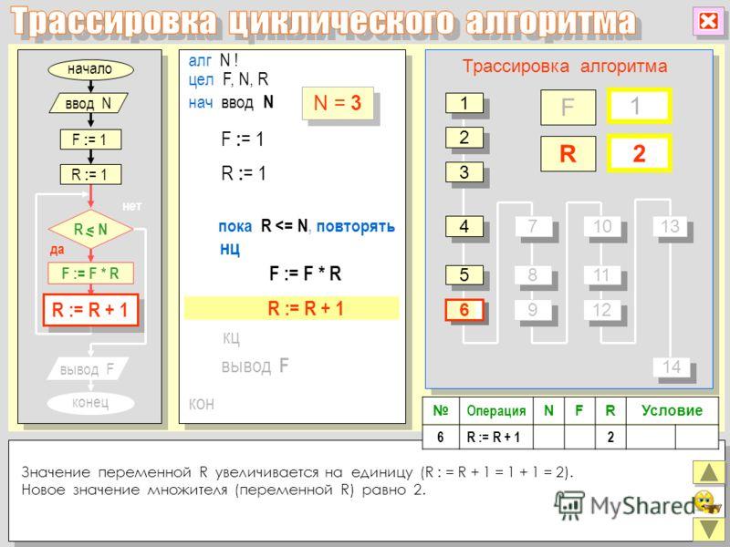 начало конец да нет алг N ! цел F, N, R нц кон кц нач ввод N F := F * R вывод F пока R