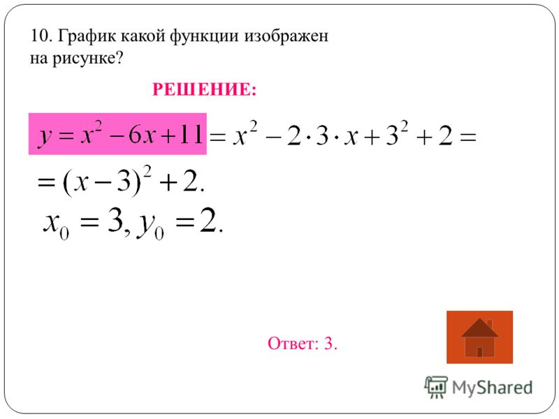 10. График какой функции изображен на рисунке? РЕШЕНИЕ: Ответ: 3.