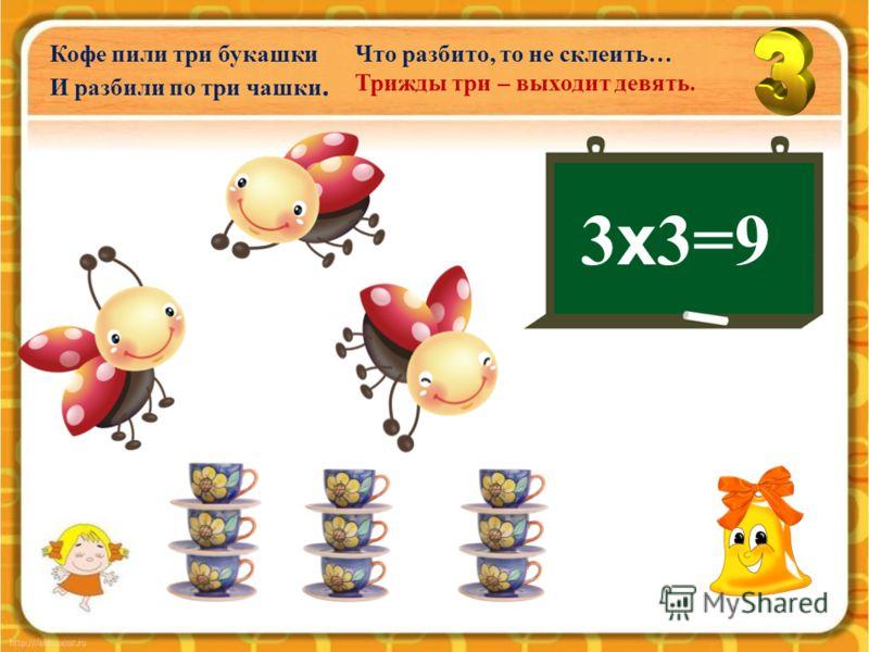 Проверьте себя! 1 х 1= 1 1 х 2= 2 2 х 2= 4 2 х 3= 6 2 х 4= 8 2 х 5= 10 2 х 6= 12 2 х 7= 14 2 х 8= 16 2 х 9= 18 2 х 10=20