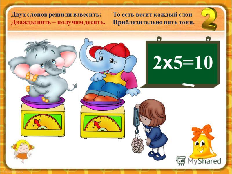 В пирог вонзилась пара вилок: Два на четыре – восемь дырок. 2 х 4=8