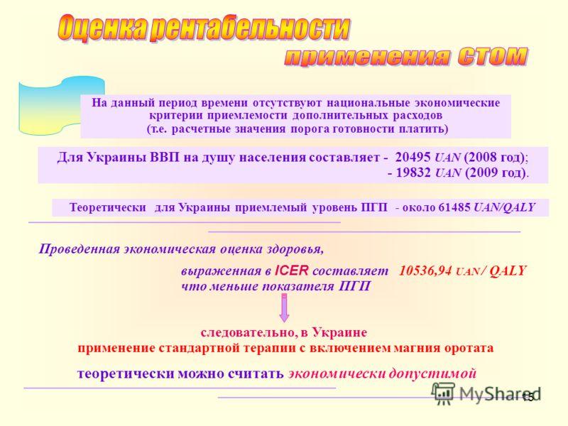 15 выраженная в ICER составляет 10536,94 UAN / QALY что меньше показателя ПГП Для Украины ВВП на душу населения составляет - 20495 UAN (2008 год); - 19832 UAN (2009 год). Проведенная экономическая оценка здоровья, следовательно, в Украине применение
