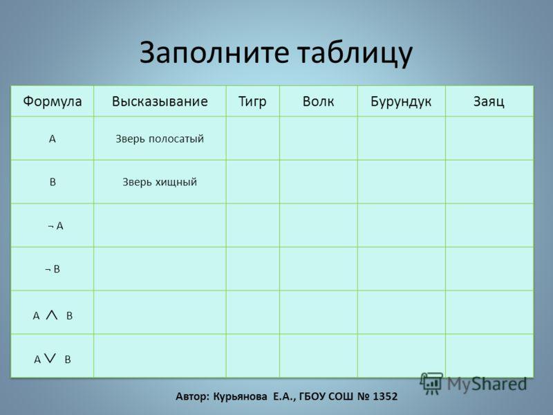 Заполните таблицу Автор: Курьянова Е.А., ГБОУ СОШ 1352