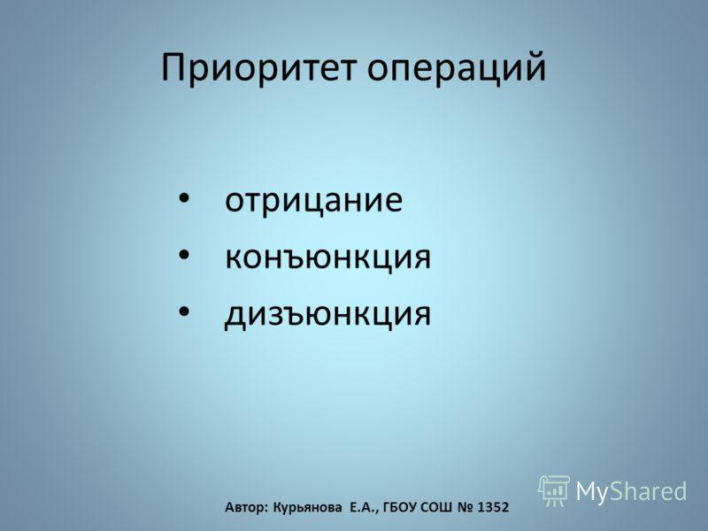 Приоритет операций отрицание конъюнкция дизъюнкция Автор: Курьянова Е.А., ГБОУ СОШ 1352