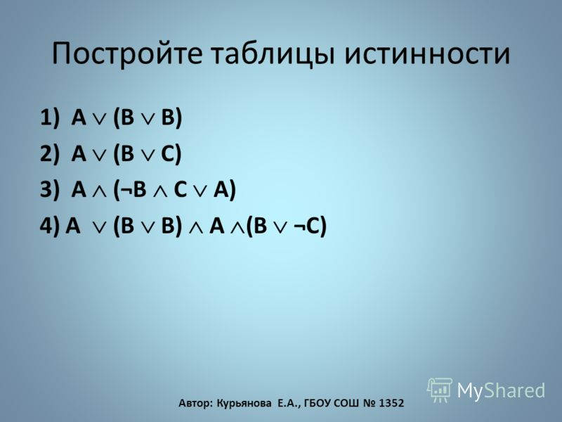 Постройте таблицы истинности 1) А (В В) 2) А (В С) 3) А (¬В С A) 4) А (В В) А (В ¬С) Автор: Курьянова Е.А., ГБОУ СОШ 1352