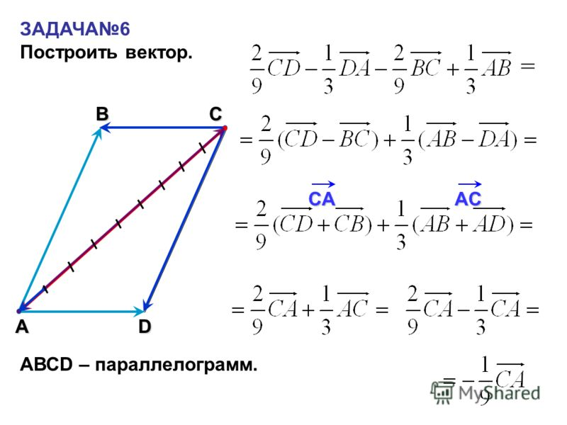 ЗАДАЧА6 Построить вектор. С А В = АВСD – параллелограмм. DCAAC