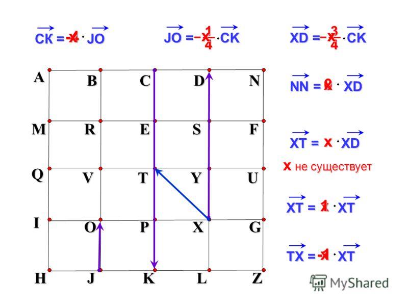 XT = XT х -4 41 – 43 – 0 СК = JO х A BCDN MRESF HJKLZ Q VTYU I OPXG JO = CK х XD = CK х NN = XD х ХТ = XD х не существует х не существует 1 TX = XT х