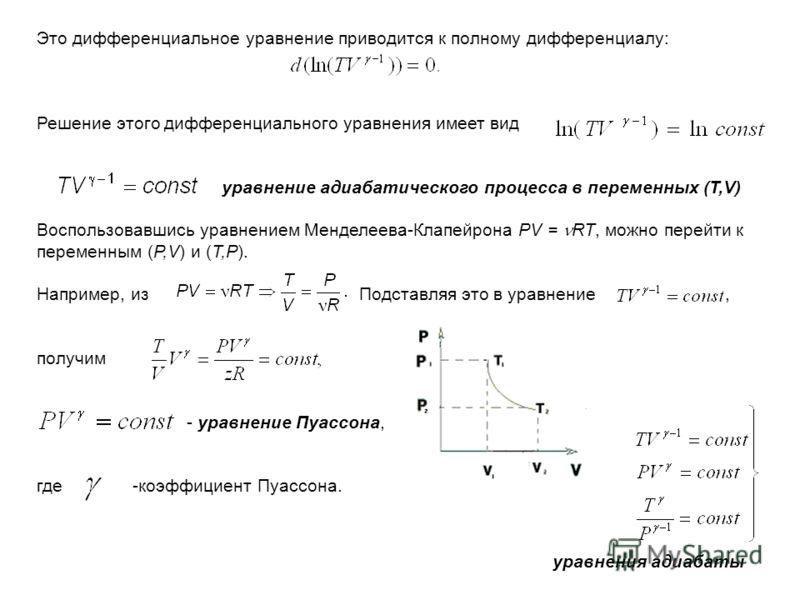 Это дифференциальное уравнение приводится к полному дифференциалу: Решение этого дифференциального уравнения имеет вид уравнение адиабатического процесса в переменных (T,V) Воспользовавшись уравнением Менделеева-Клапейрона PV = RT, можно перейти к пе