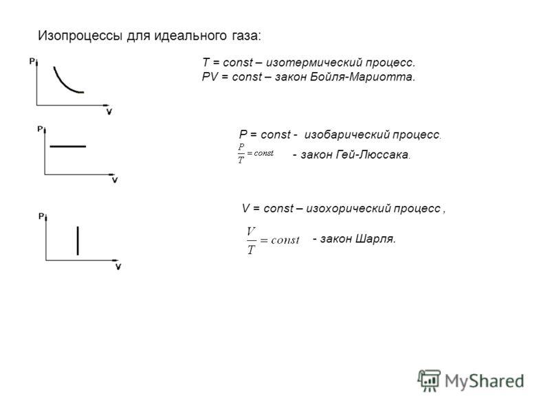 Изопроцессы для идеального газа: T = const – изотермический процесс. PV = const – закон Бойля-Мариотта. P = const - изобарический процесс. - закон Гей-Люссака. V = const – изохорический процесс, - закон Шарля.