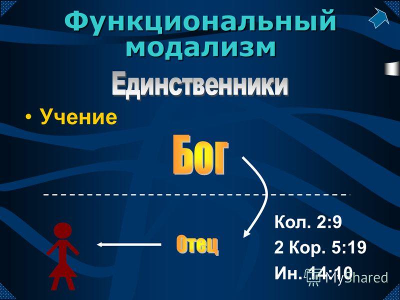 Кол. 2:9 2 Кор. 5:19 Ин. 14:10 Функциональный модализм Учение