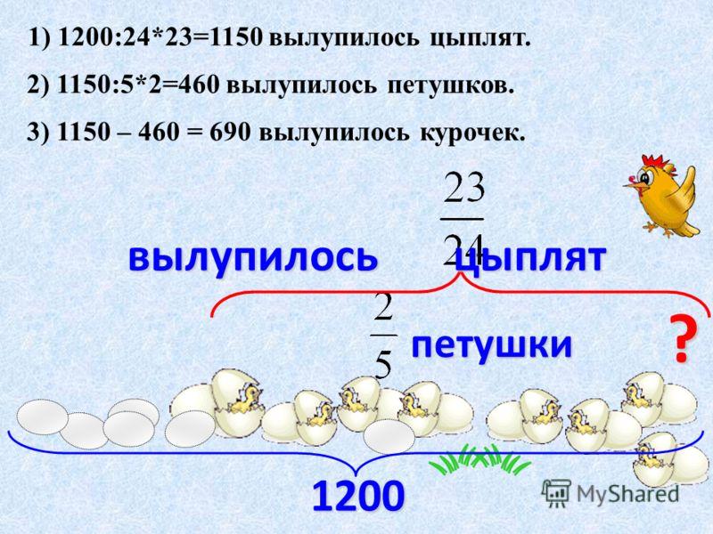1200 петушки 1) 1200:24*23=1150 вылупилось цыплят. 2) 1150:5*2=460 вылупилось петушков. ? 3) 1150 – 460 = 690 вылупилось курочек. вылупилось цыплят