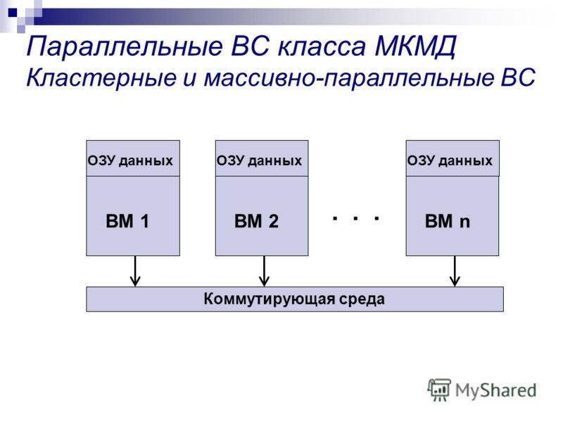 Параллельные ВС класса МКМД Кластерные и массивно-параллельные ВС ВМ 1ВМ 2ВМ n... ОЗУ данных Коммутирующая среда