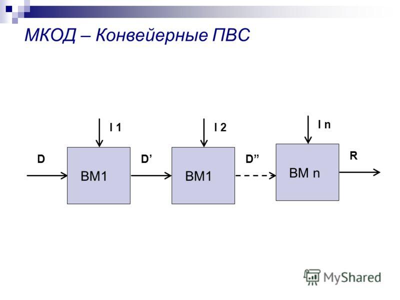 МКОД – Конвейерные ПВС ВМ1 D I 1 D ВМ1 D I 2 ВМ n R I n