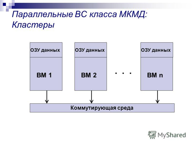 Параллельные ВС класса МКМД: Кластеры ВМ 1ВМ 2ВМ n... ОЗУ данных Коммутирующая среда