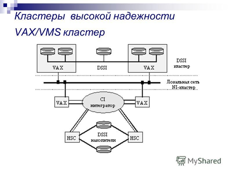 Кластеры высокой надежности VAX/VMS кластер