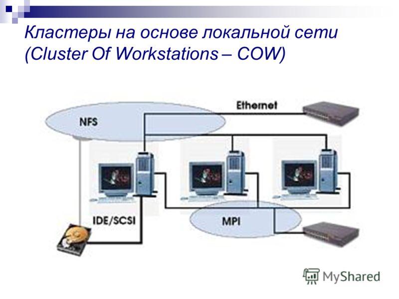 Кластеры на основе локальной сети (Cluster Of Workstations – COW)