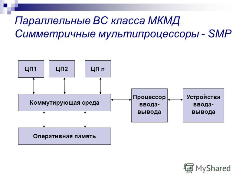 Параллельные ВС класса МКМД Симметричные мультипроцессоры - SMP Коммутирующая среда Оперативная память ЦП1ЦП2ЦП n Процессор ввода- вывода Устройства ввода- вывода
