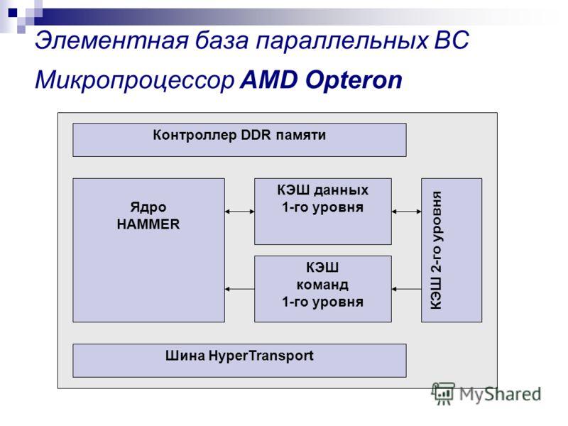 Элементная база параллельных ВС Микропроцессор AMD Opteron Ядро HAMMER КЭШ данных 1-го уровня КЭШ 2-го уровня Контроллер DDR памяти Шина HyperTransport КЭШ команд 1-го уровня