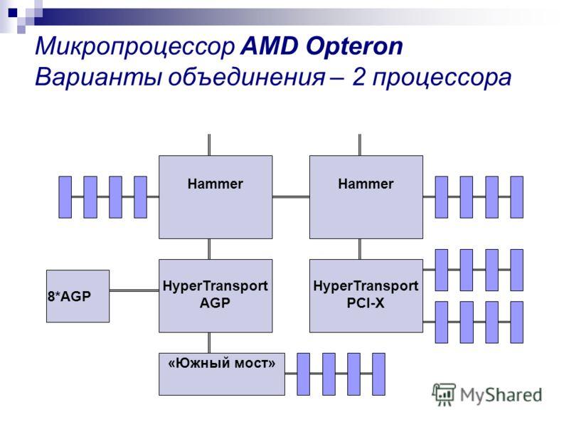Микропроцессор AMD Opteron Варианты объединения – 2 процессора Hammer HyperTransport AGP HyperTransport PCI-X «Южный мост» 8*AGP