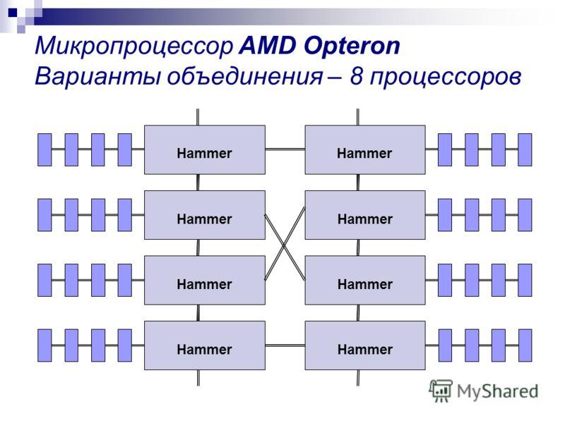 Микропроцессор AMD Opteron Варианты объединения – 8 процессоров Hammer