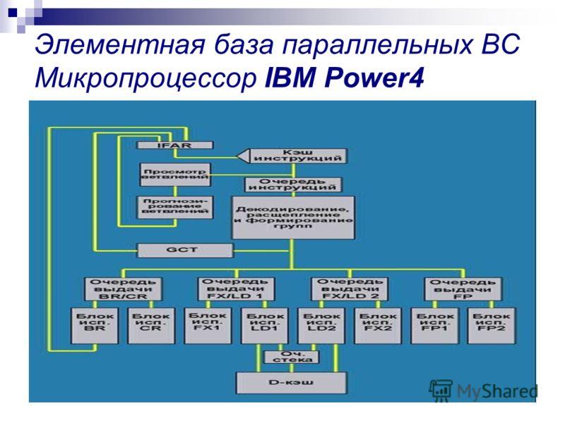 Элементная база параллельных ВС Микропроцессор IBM Power4