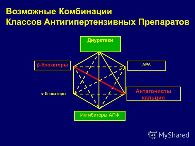 Классификация Фиксированных Комбинаций