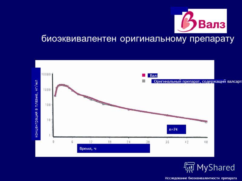 показания к применению показания начальная доза, мг поддерживающая доза, мг максимальная доза, мг артериальная гипертензия80 мг 1 р/с80 мг -160 мг 1р/с160 мг 1 р/с хроническая сердечная недостаточность II-IV ФК (исключая комбинацию валсартан+иАПФ+БАБ