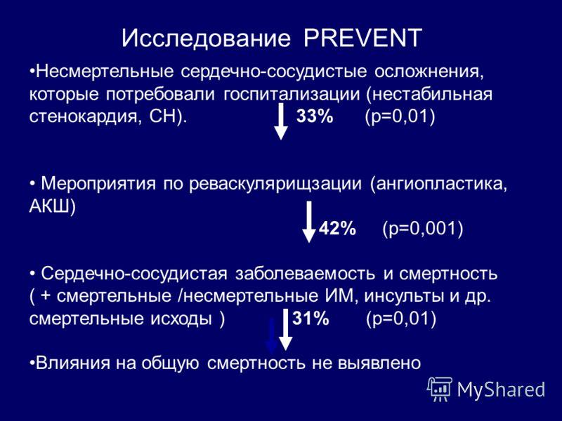 PREVENT: основные сосудистые результаты 825 больных с ИБС получали амлодипин или плацебо в течение 3 лет. Амлодипин достоверно замедлил развитие атеросклеротического процесса в сонных артериях толщина стенки сонной артерии уменьшилась на -0,0024 мм/г
